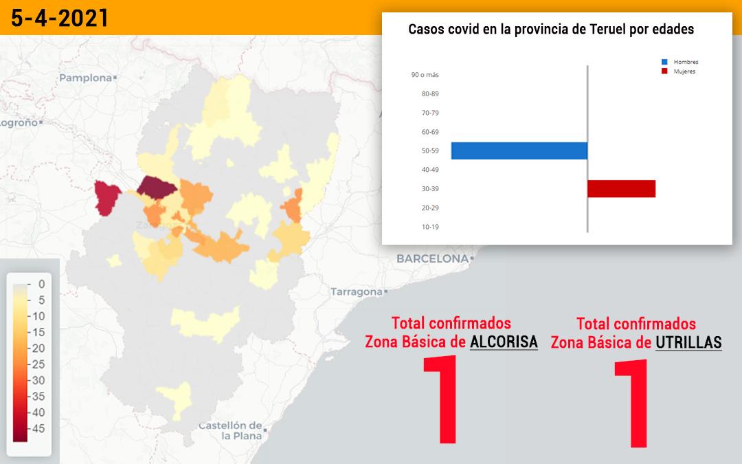 Las zonas básicas de Alcorisa y Utrillas han registrado un positivo cada una./ L.C.
