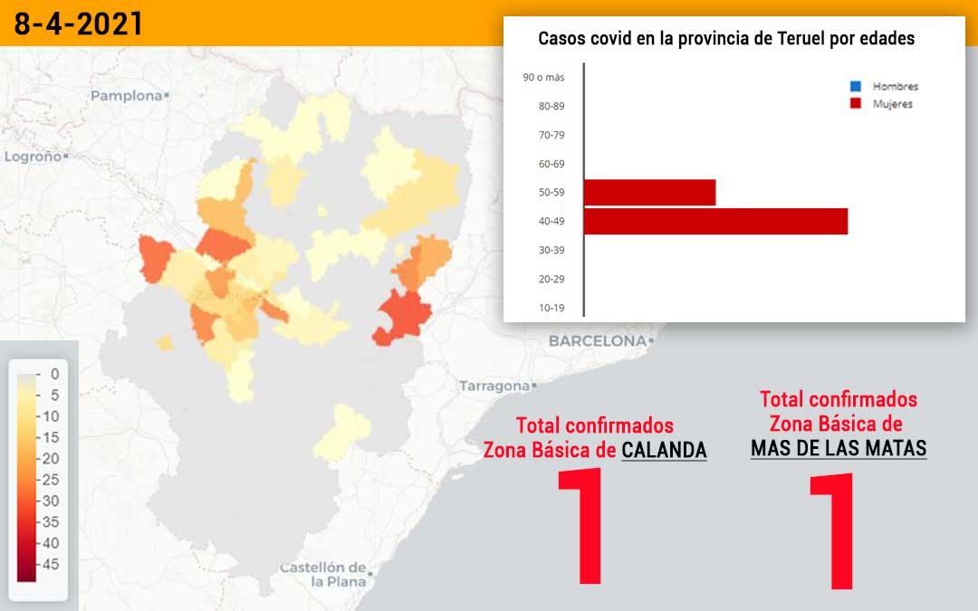 La zona básica de Calanda ha notificado un positivo y la de Mas de las Matas, otro./ L.C.