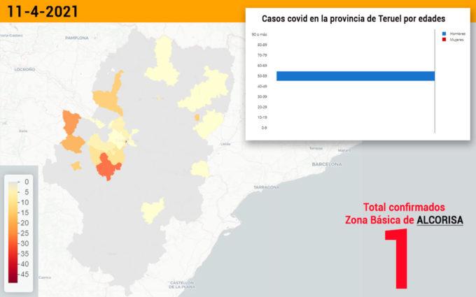 El Bajo Aragón histórico notifica solo un contagio en la zona de Alcorisa