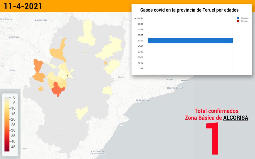 La zona básica de Alcorisa ha notificado un contagio de covid este lunes./ L.C.