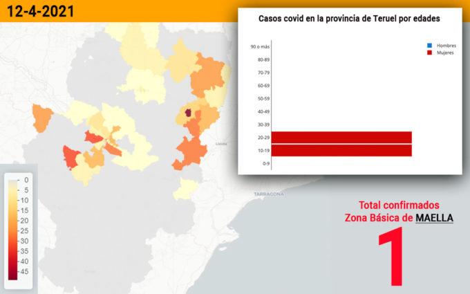 El sector sanitario de Alcañiz notifica un caso de coronavirus