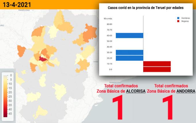 El sector de Alcañiz notifica dos casos de coronavirus