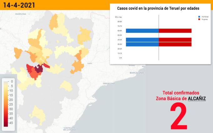 La zona básica de Alcañiz notifica 2 casos de coronavirus