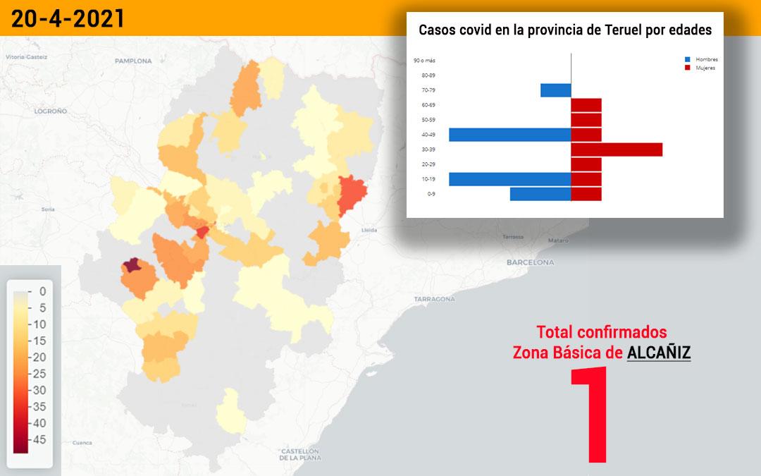 La zona básica de Alcañiz ha notificado un positivo este miércoles./ L.C.