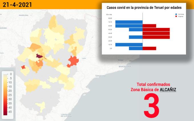 El sector sanitario de Alcañiz registra 9 casos de coronavirus
