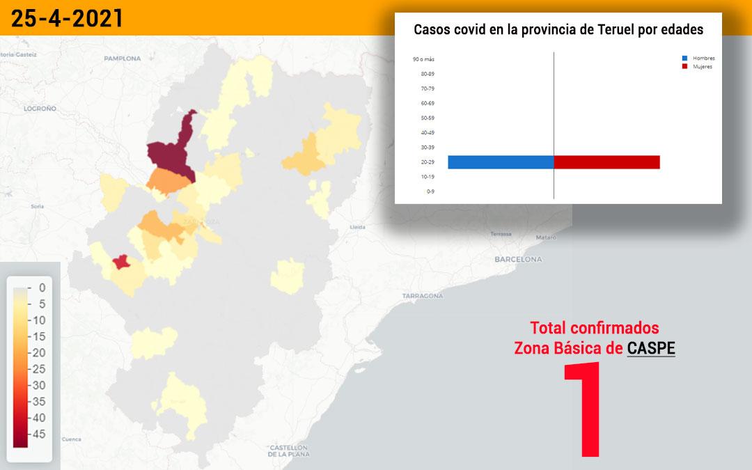 La zona básica de Caspe ha notificado un contagio./ L.C.