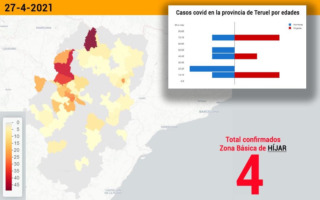 La zona básica de Híjar ha registrado 4 positivos./ L.C.