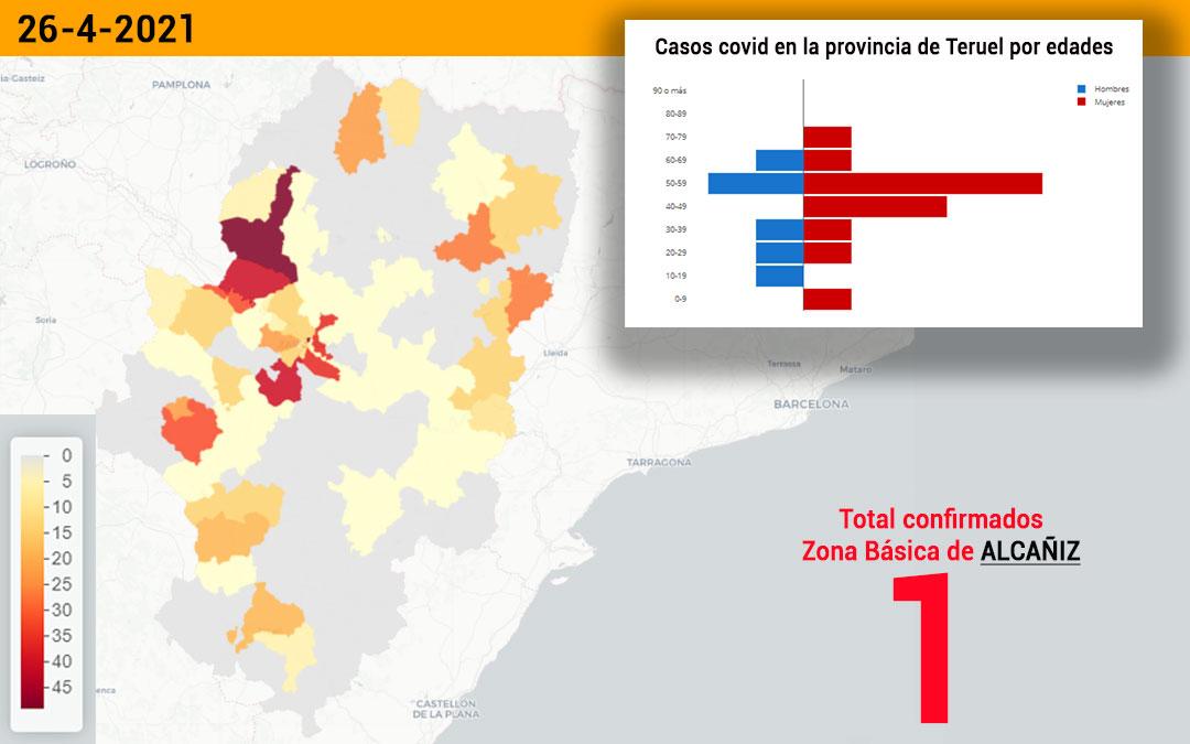 La zona básica de Alcañiz ha notificado un positivo./ L.C.