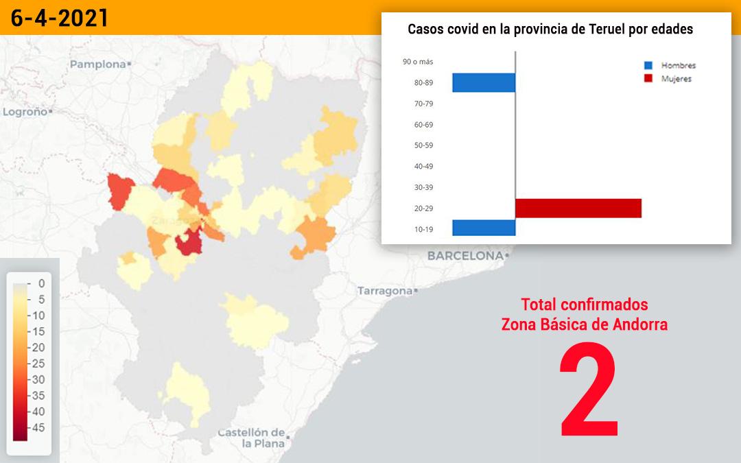 La zona básica de Andorra ha notificado 2 positivos este miércoles./ L.C.