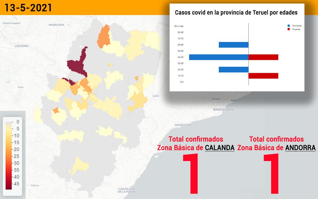 Las zonas básicas de Calanda y Andorra han notificado un contagio cada una./ L.C.