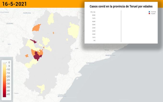 El sector de Alcañiz, sin nuevos casos de covid por segundo día consecutivo
