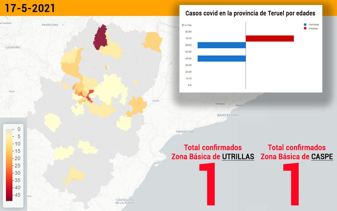 La zona básica de Caspe ha registrado un positivo y la Utrillas, otro./ L.C.