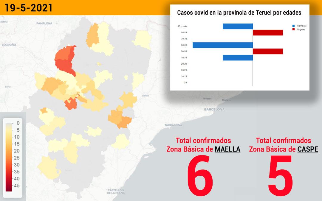 La zona básica de Maella ha notificado 6 contagios y la de Caspe, 6./ L.C.