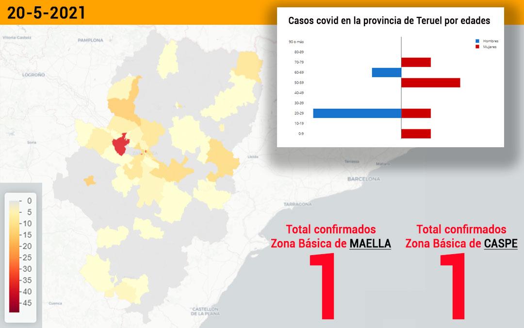 Las zonas de Maella y Caspe registran un positivo cada una./ L.C.
