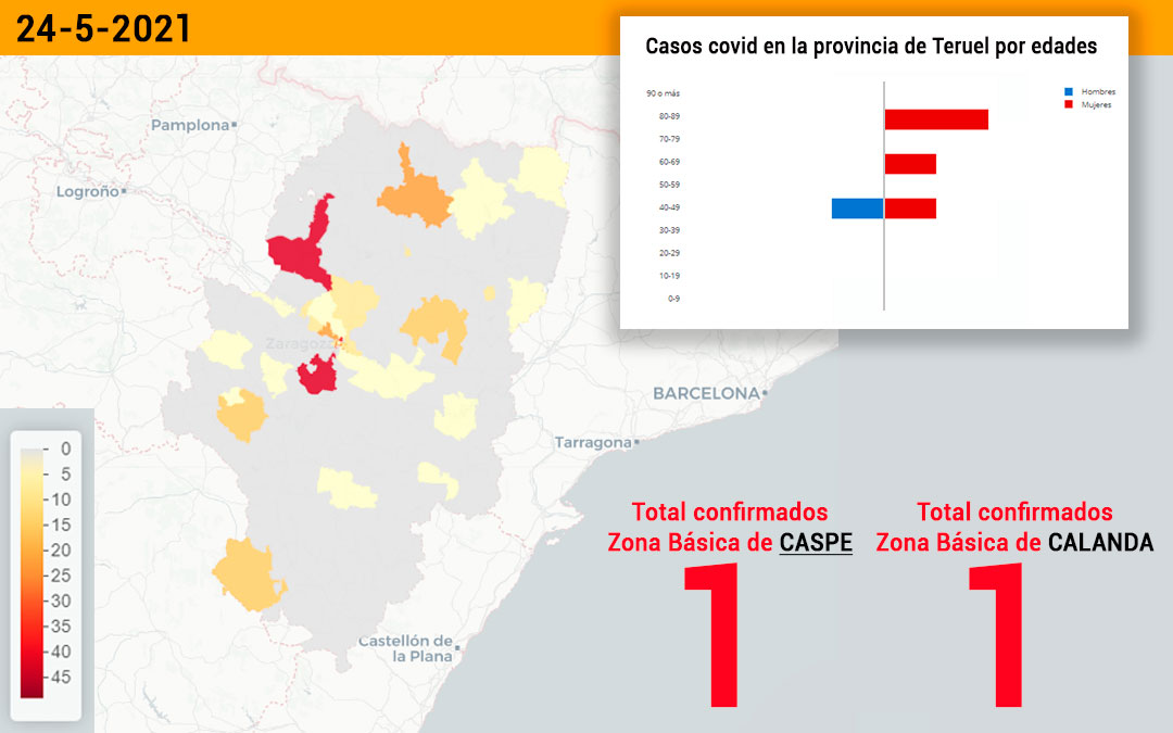 La zona básica de Caspe y la de Calanda suman un positivo cada una./ L.C.