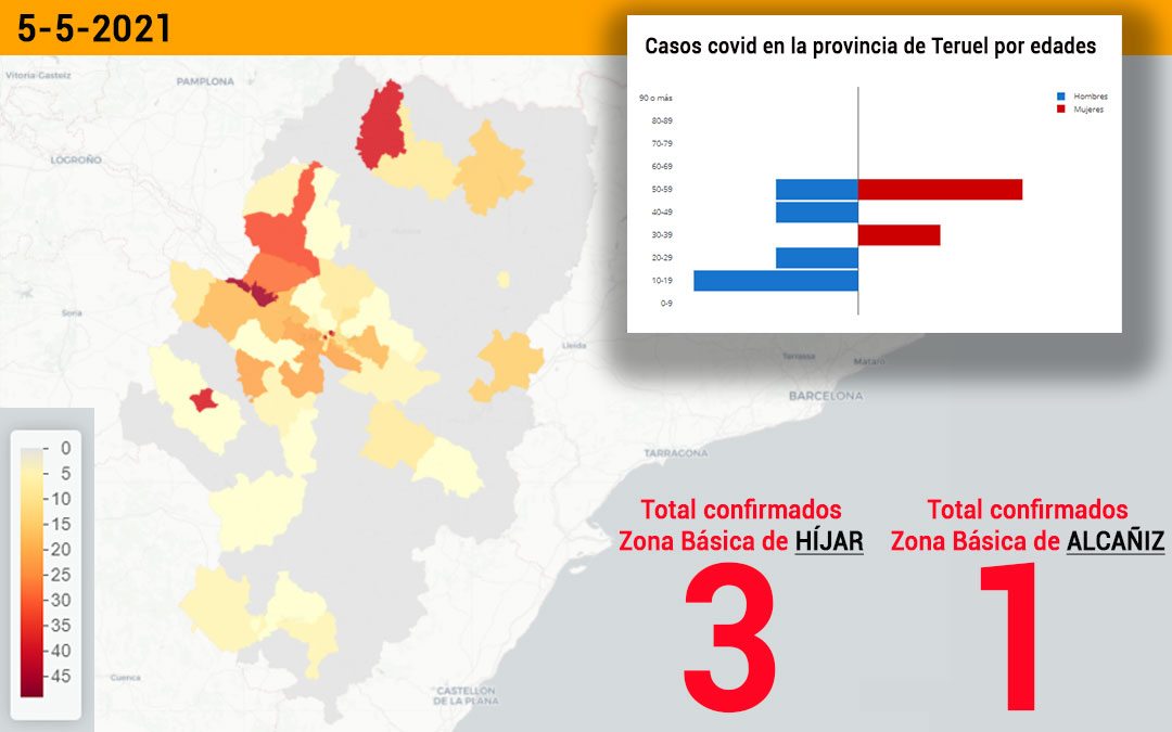 La zona básica de Híjar ha registrado 3 positivos y la de Alcañiz, 1./ L.C.