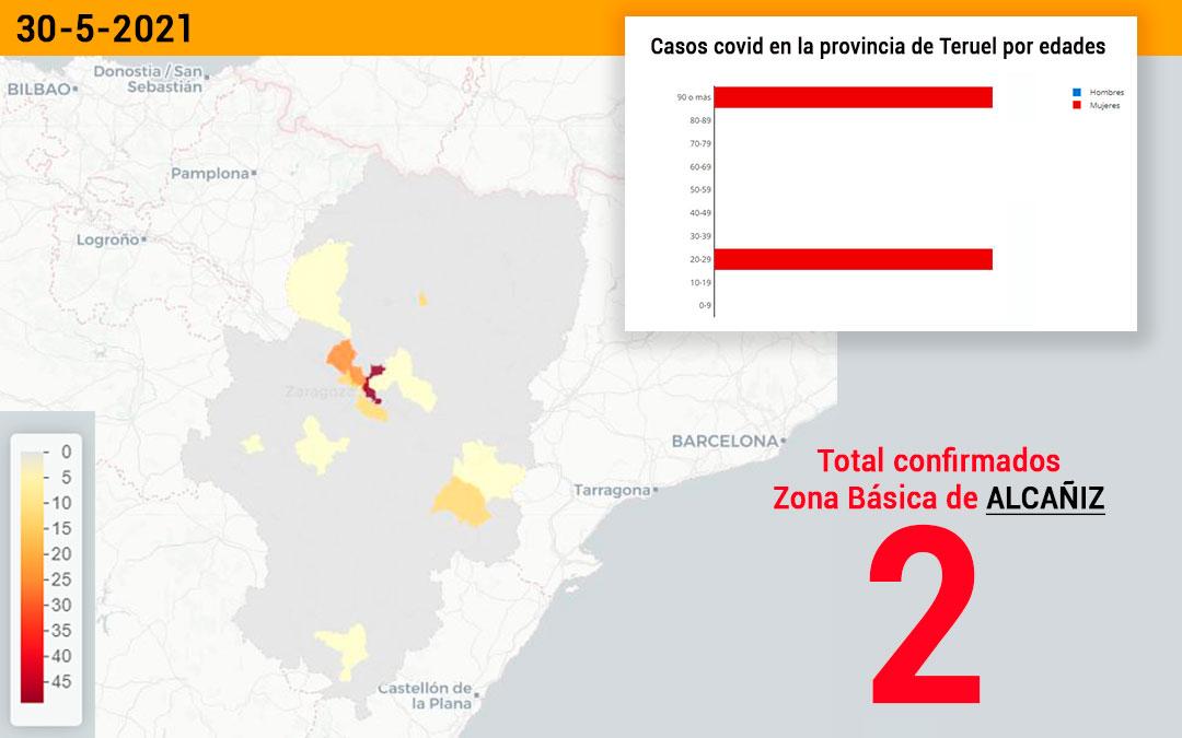 La zona básica de Alcañiz notifica este lunes dos casos de coronavirus./ L.C.