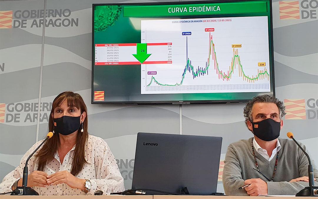 La consejera de Sanidad, Sira Repollés, junto al director general de Salud Pública, Francisco Javier Falo, en la rueda de prensa celebrada este viernes./ DGA