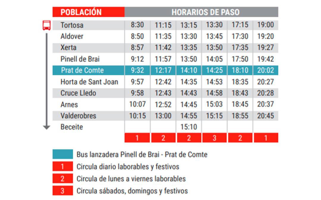 Horarios de Tortosa a Valderrobres./ Hife