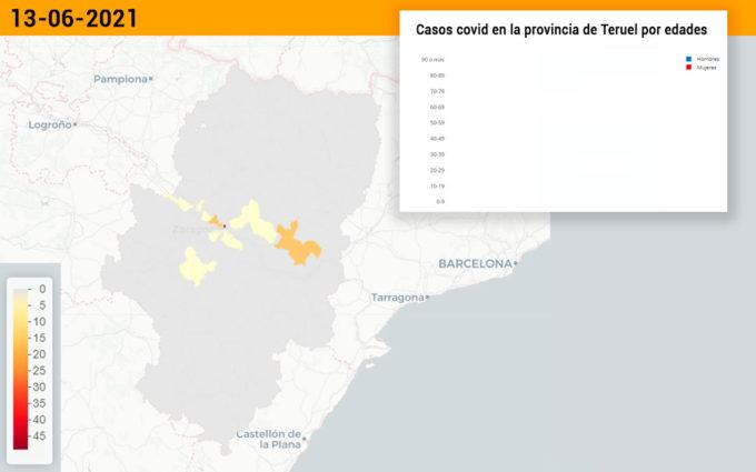 El sector de Alcañiz no registra ningún caso de coronavirus en las últimas 24 horas