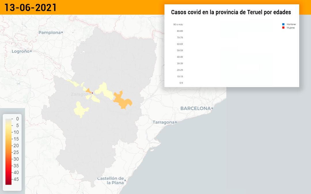 El sector de Alcañiz no registra ningún nuevo caso de covid./ L.C.