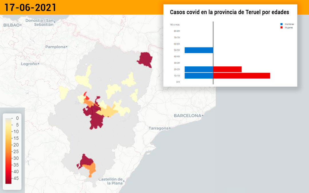 El sector de Alcañiz no ha notificado ningún caso de covid este viernes./ L.C.