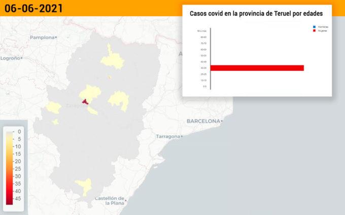 El sector de Alcañiz no registra nuevos casos de coronavirus