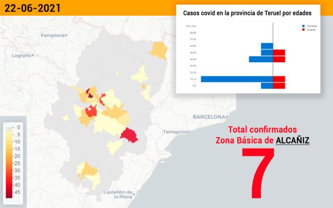 El covid repunta en el sector de Alcañiz con 9 positivos, 7 de ellos en la capital bajoaragonesa