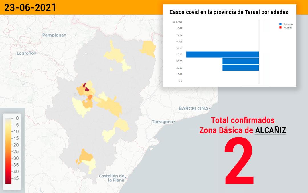La zona básica de Alcañiz ha notificado dos casos de covid este jueves./ L.C.