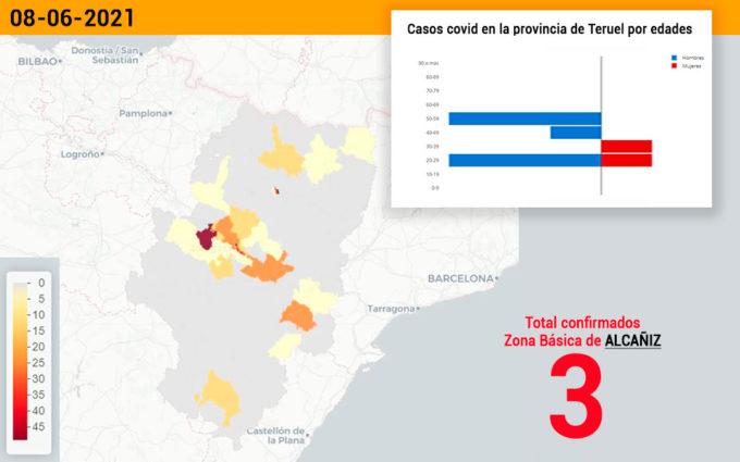 El sector de Alcañiz registra 6 casos de coronavirus
