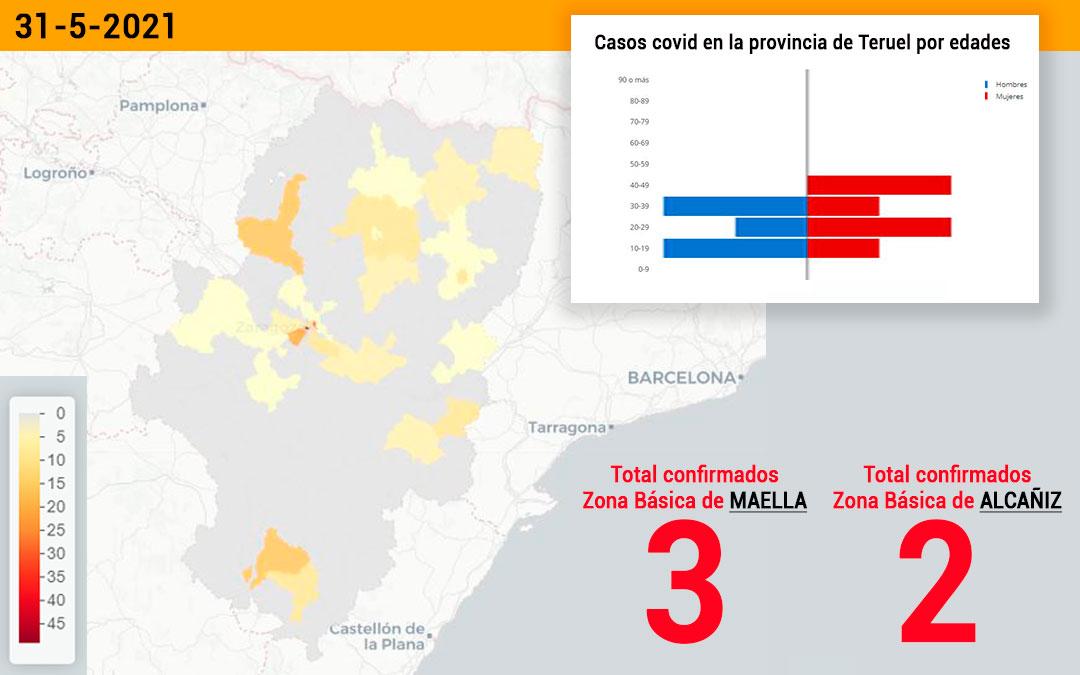 La zona de Maella ha registrado 3 positivos y la de Alcañiz, 2./ L.C.