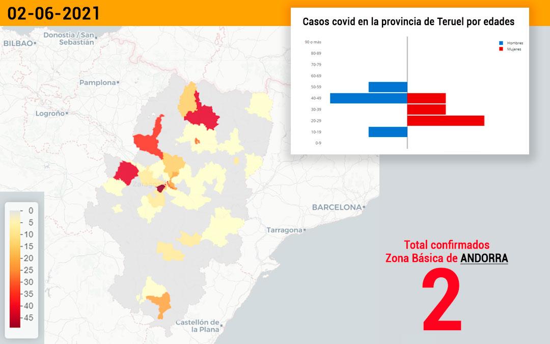 La zona de Andorra ha notificado este jueves 2 nuevos casos de covid./ L.C.