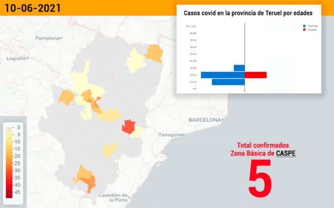 El sector sanitario de Alcañiz registra ocho nuevos casos de covid