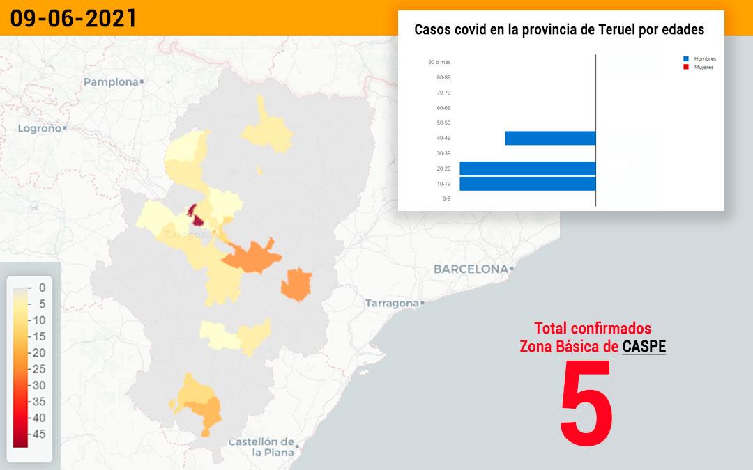 La zona de Caspe registra 5 nuevos casos de covid./ L.C.