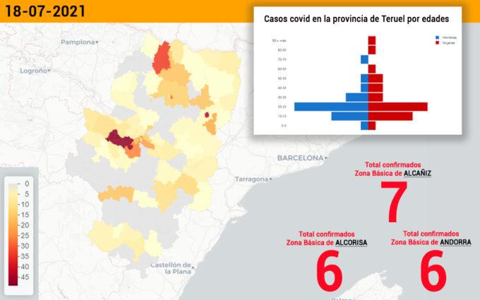 El sector de Alcañiz notifica 29 casos de coronavirus
