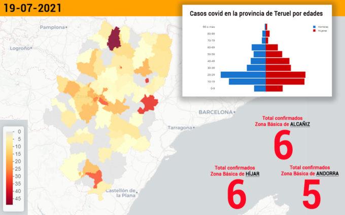 El sector de Alcañiz notifica 25 casos de coronavirus