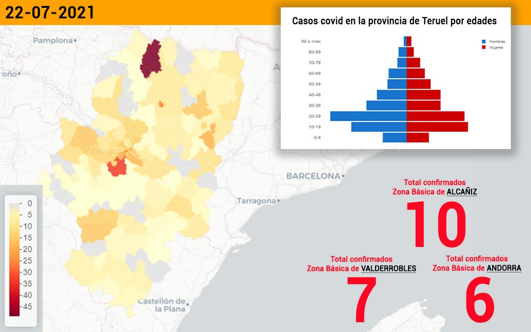 42 contagios en las últimas 24 horas en el sector sanitario de Alcañiz./ DataCovid