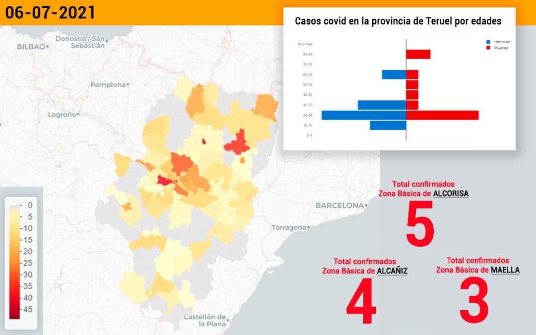 Registran contagios Alcorisa (5), Alcañiz (4) y Maella (3)./ L.C.