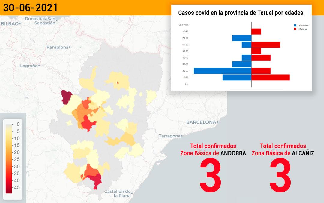 Las zonas de Alcañiz y Andorra han notificado 3 contagios cada una./ L.C.