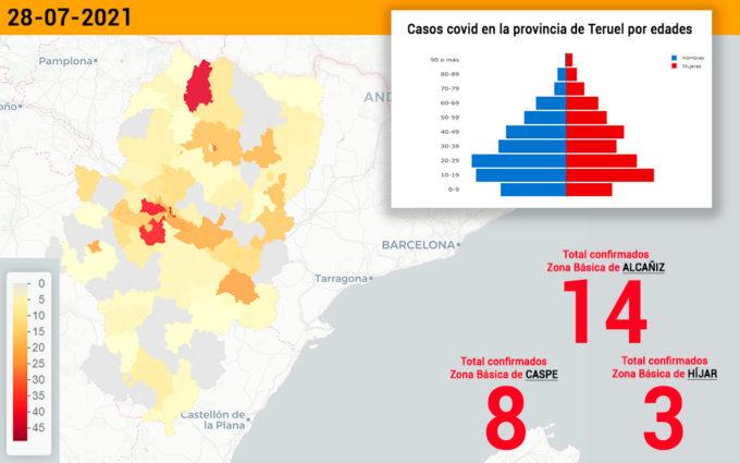 Baja la incidencia del covid en el sector sanitario de Alcañiz con 38 positivos en la última jornada