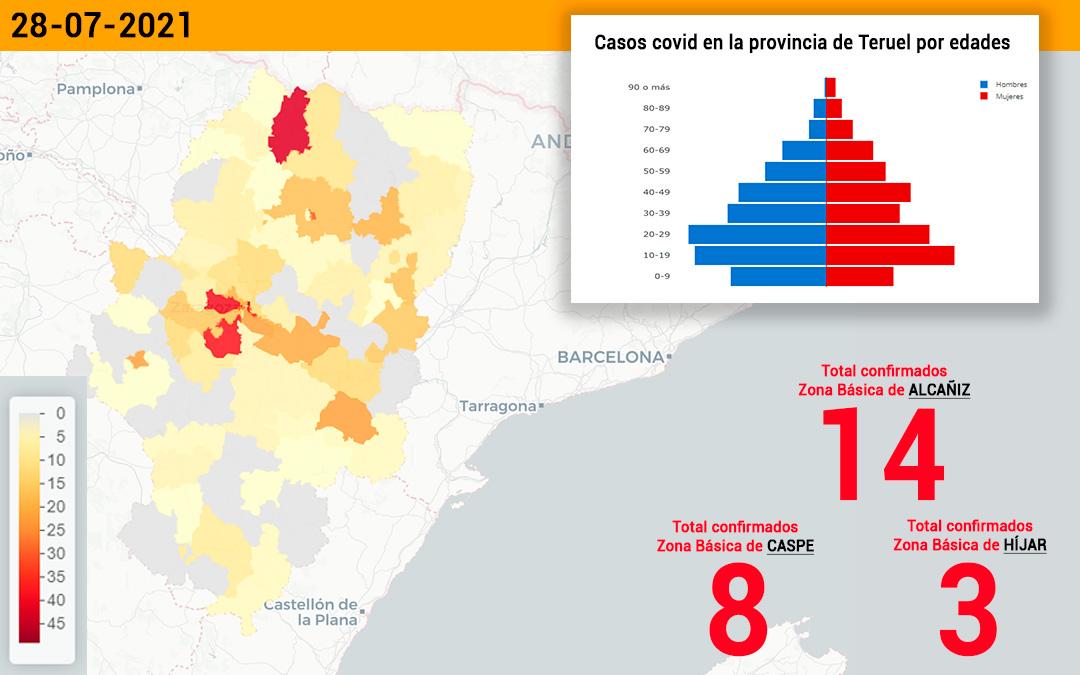 La zona básica de Alcañiz ha notificado 14 contagios, la de Caspe 8 y la de Híjar 3./ L.C.