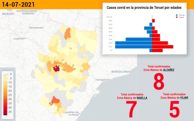 Aragón alcanza el pico de 1.018 positivos y el sector alcañizano notifica 29 casos
