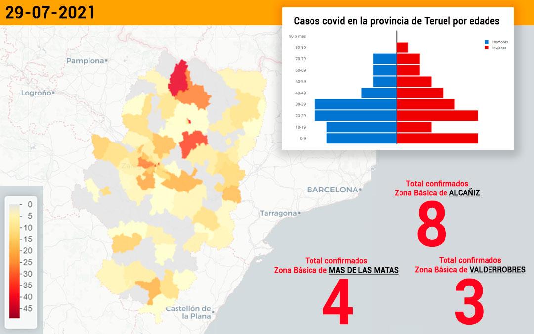 La zona de Alcañiz ha registrado 8 contagios, la de Mas de las Matas 4 y la de Valderrobres 3./ L.C.
