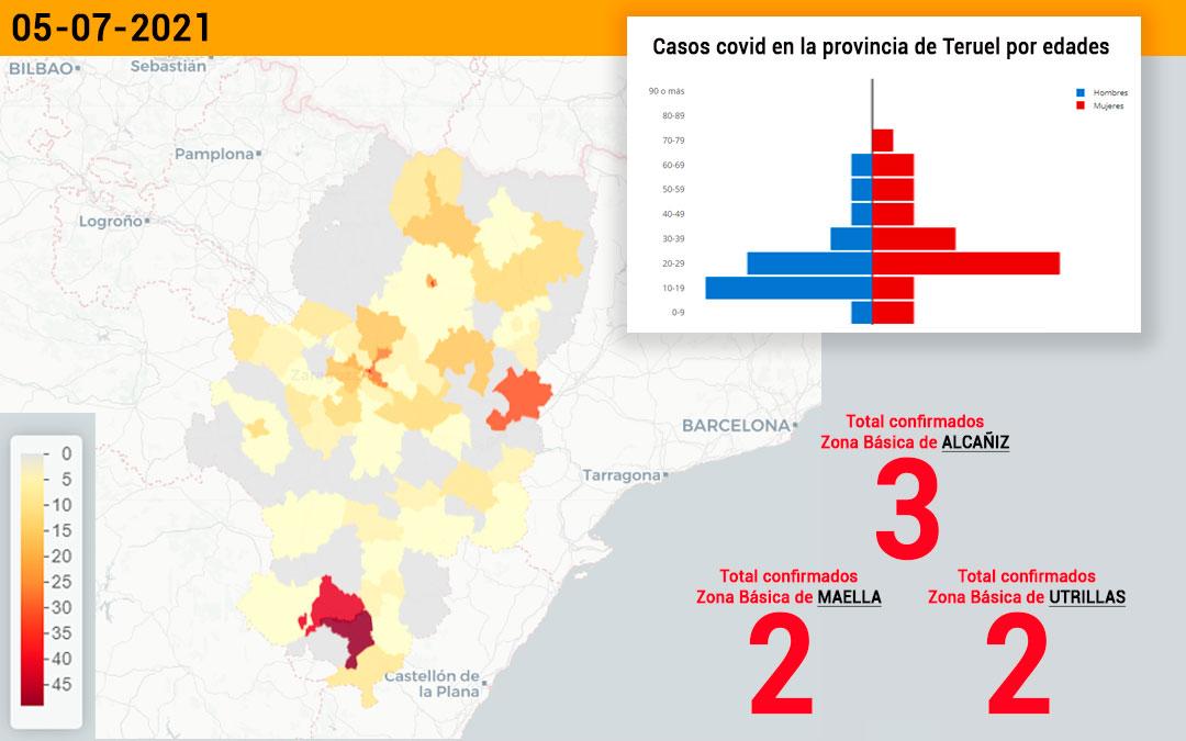 La zona de Alcañiz ha registrado 3 nuevos contagios y las zonas de Maella y Utrillas 2 cada una./ L.C.