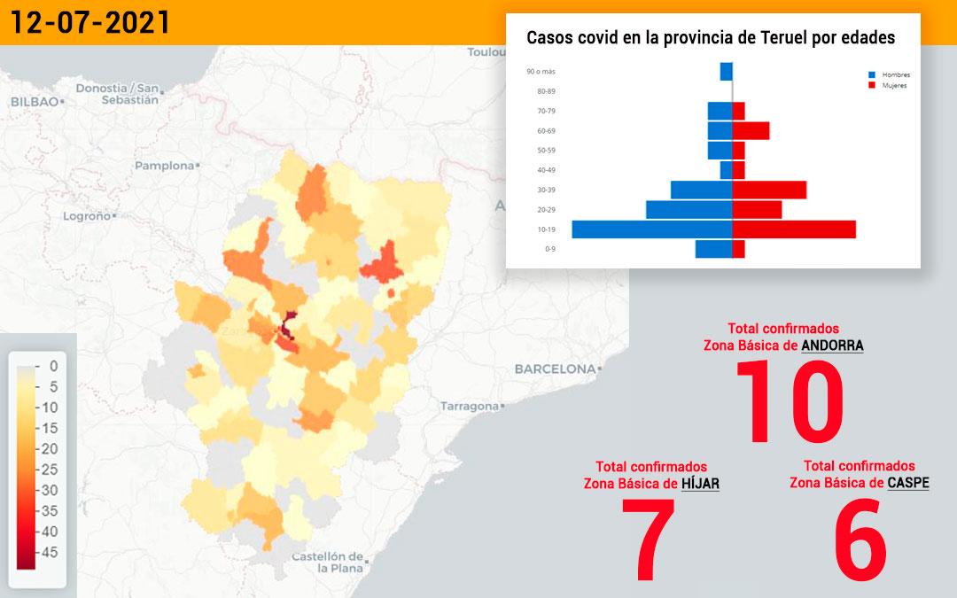 Andorra ha notificado este martes 10 contagios, Híjar 7 y Alcorisa 6./ L.C.