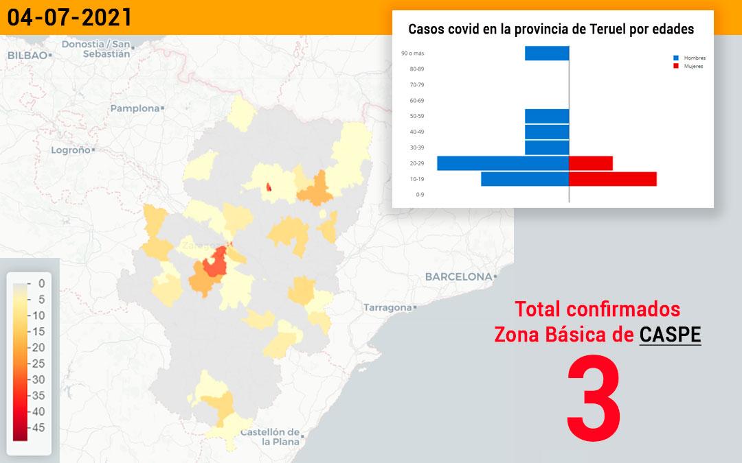 La zona básica de Caspe ha registrado 3 nuevos contagios en las últimas 24 horas./ L.C.