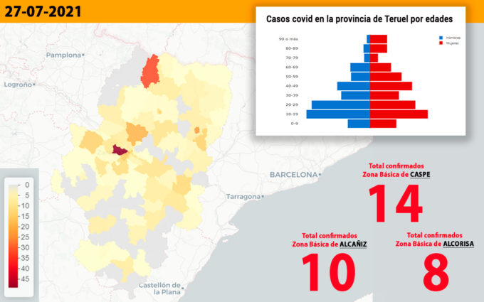 El sector de Alcañiz vuelve a repuntar con 49 casos covid tras varios días de descenso
