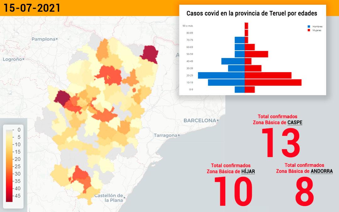 La zona que más contagios ha registrado este viernes es la de Caspe con 13./ L.C.