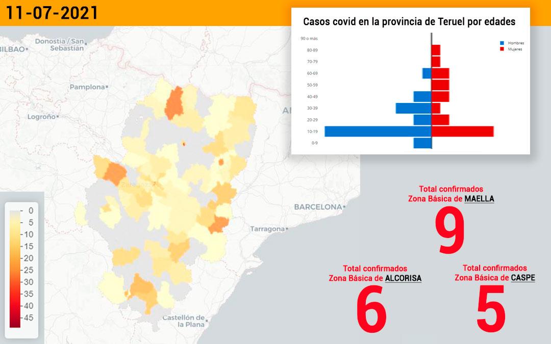 La zona de Maella ha registrado 9 positivos, la de Alcorisa 6 y la de Caspe 5./ L.C.