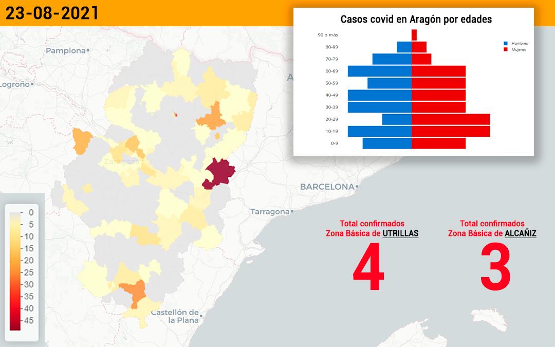 La zona de Utrillas ha notificado 4 contagios y la de Alcañiz, 3./ L.C.